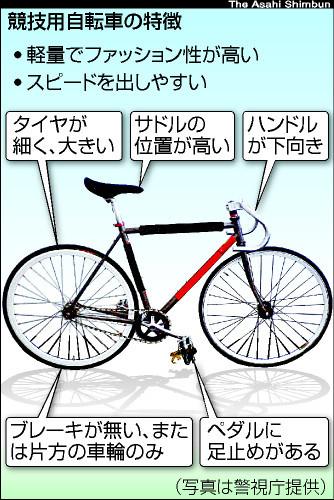 図:競技用自転車の特徴
