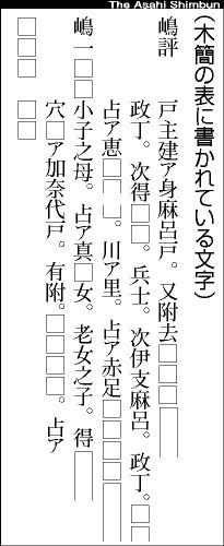 図:木簡の表に書かれている文字