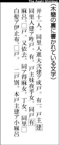 図:木簡の裏に書かれている文字