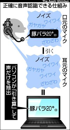 図:正確に音声認識できる仕組み