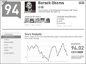 写真:写真1:満点に近い94点となっている、オバマ大統領のクラウトスコア