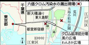 図:六価クロム汚染水の漏出現場