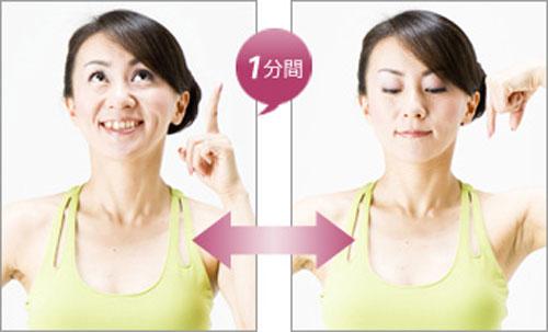 図2:眼球を上下に動かす。1分ほど繰り返す。その後は左右に動かす:図2:眼球を上下に動かす。1分ほど繰り返す。その後は左右に動かす