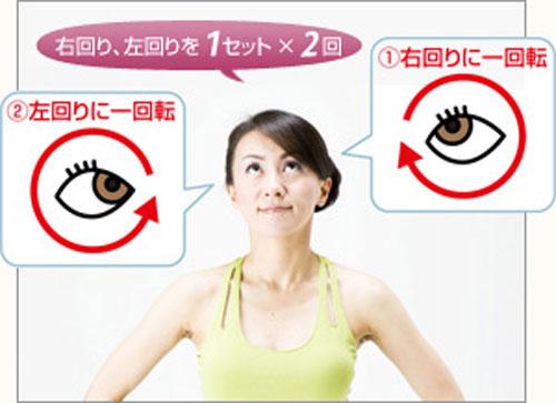 図3:ゆっくりと円を描くように、両目を回す:図3:ゆっくりと円を描くように、両目を回す