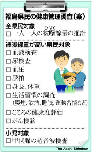 図:福島県民の健康管理調査
