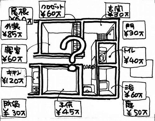 写真:平面図に描き込まれた見積書