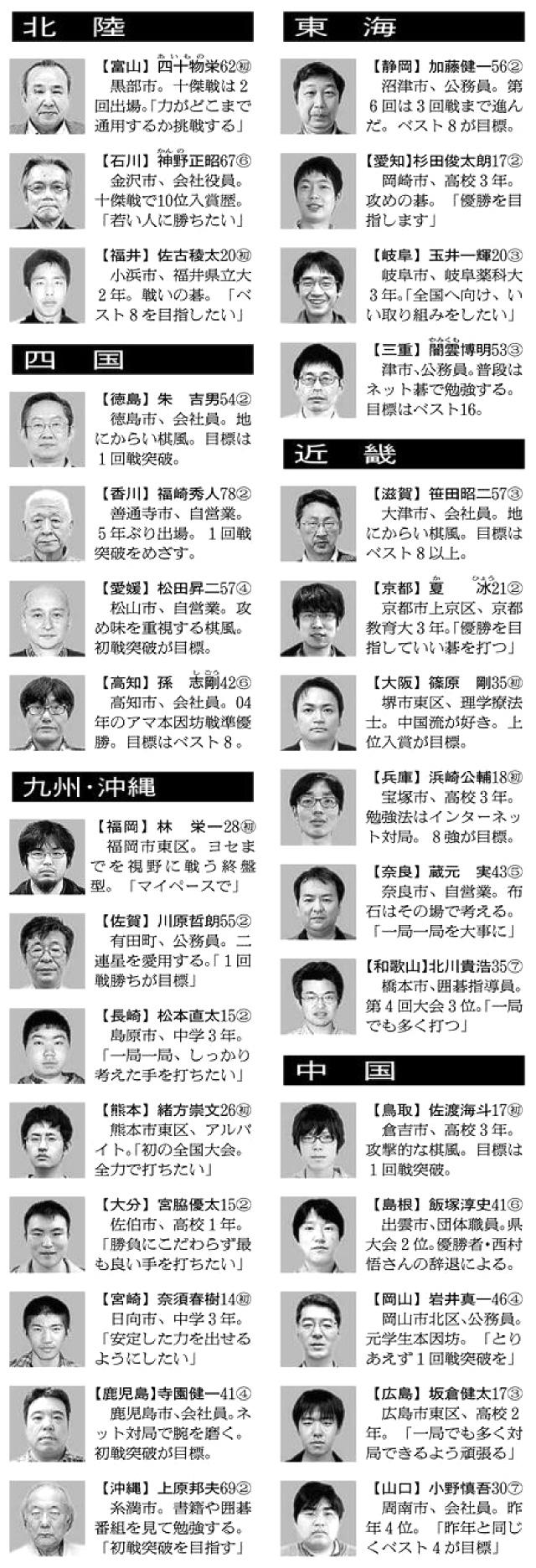 第9回朝日アマ囲碁名人戦全国大会 出場選手一覧