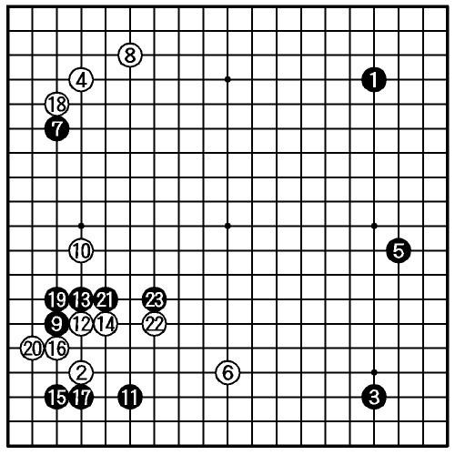 図:途中図(1—23)