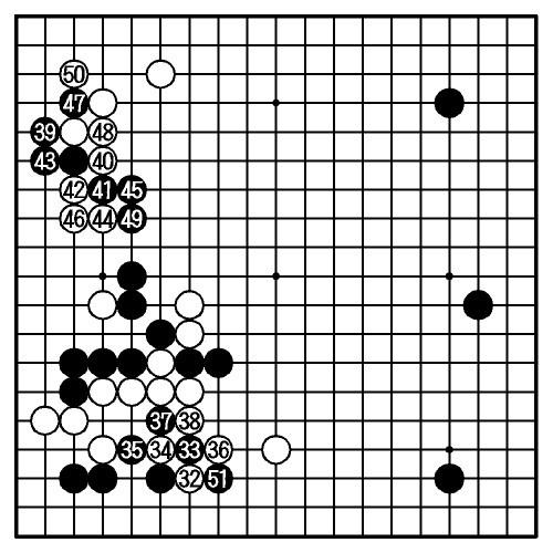 図:途中図(32—51)