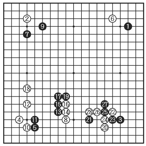 図:途中図(1—28)