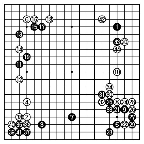 写真:途中図(1—44)