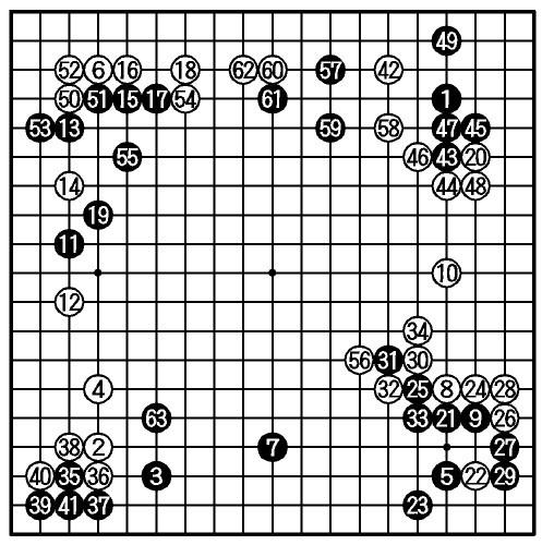 図:途中図(1—63)