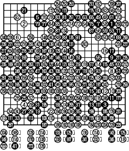 図:最終図(1—273)