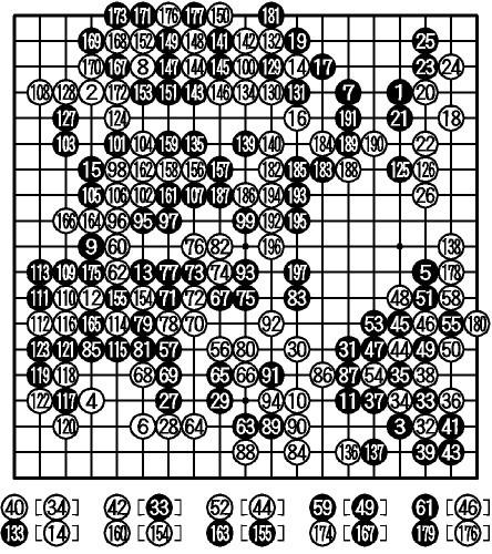 図:終了図(1—197)