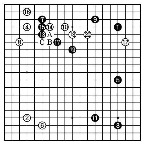 図:途中図(1—20)