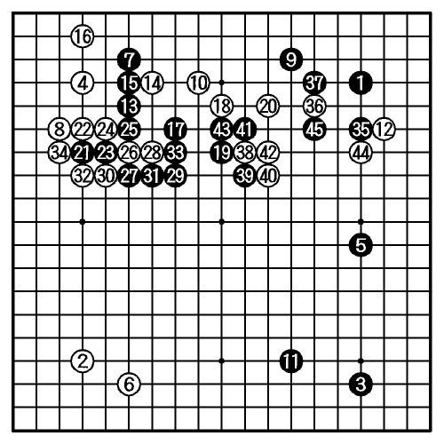 図:〈途中図〉先番・井山名人(45手まで)