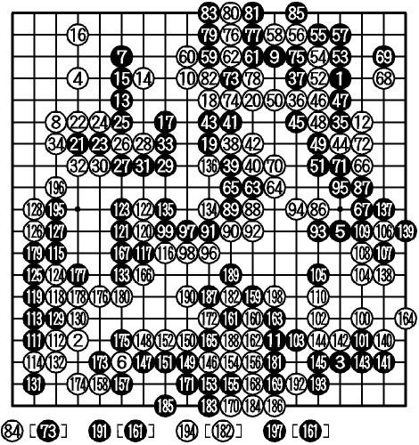 図:最終図(1—198)