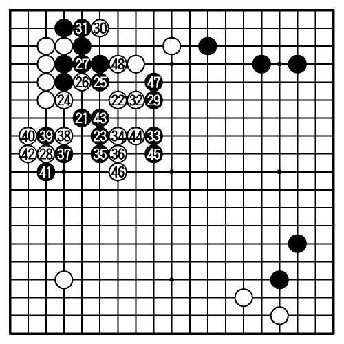 図:途中図(21—48)