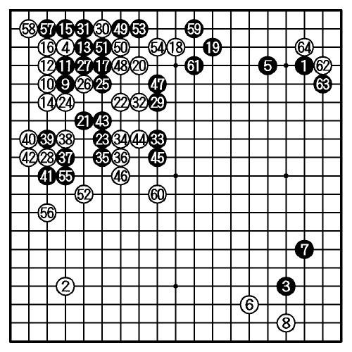 写真:途中図(1−64)
