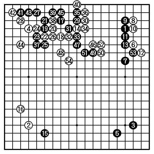 図:黒・井山—白・山下 途中図(1−54)