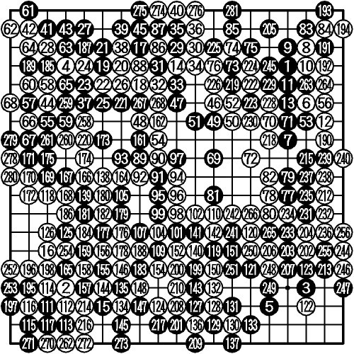 図:黒・井山—白・山下最終図(1—281)