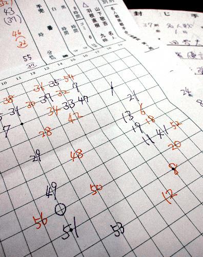 写真:封じ手が記された棋譜。左下の56の横にある○が、1日目に羽根挑戦者が封じた57手目の印