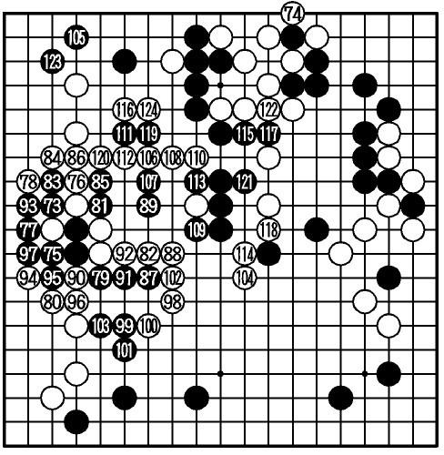 図:途中図(73—124)