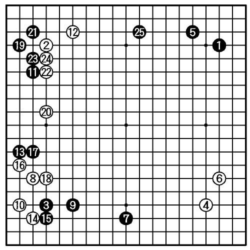 図:途中図(1—25)