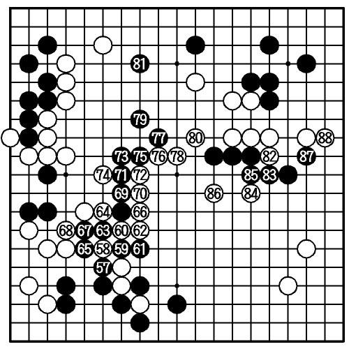 図:途中図(57—88)