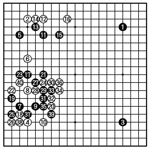 図:〈途中図〉先番・山下名人(40手まで)
