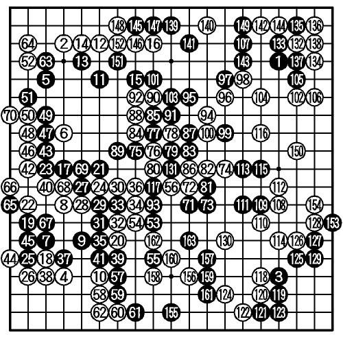 図:〈最終図〉先番・山下名人(163手まで)