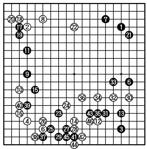 図:〈途中図〉先番・山下名人(46手まで)