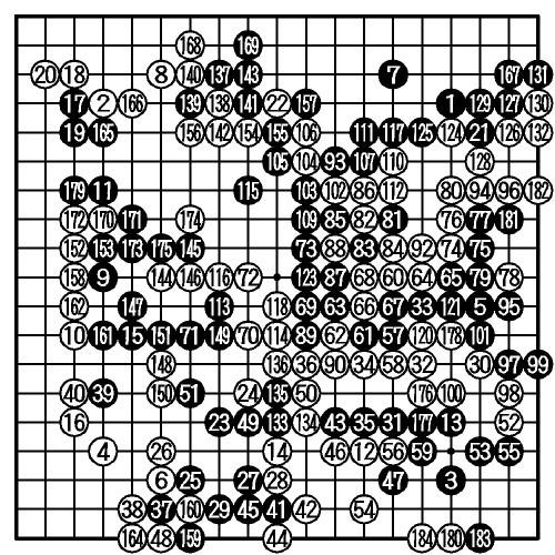 図:〈最終図〉先番・山下名人(184手まで)91コウ取る(83)、108同(88)、119、122各同、163同(37)