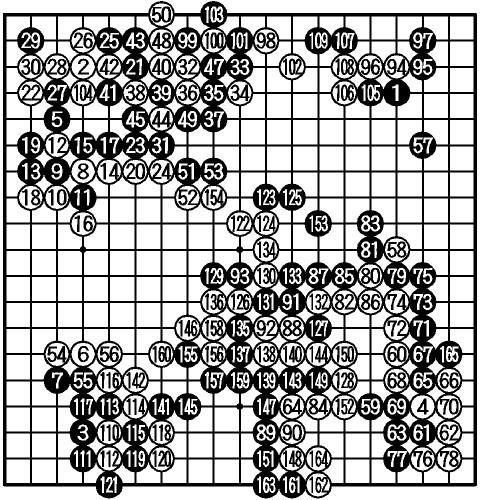 図:白・平田博則(日本)—黒・白宝祥(中国)<br /> 165手完、黒番中押し勝ち 46ツグ(39)