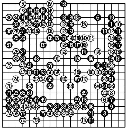図:【第2戦】黒・井山裕太(日本)—白・江維傑(中国)<br />  154手完、白中押し勝ち