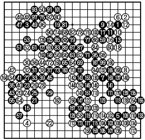 図:【決勝】黒 Zen  白 Erica173手完、黒中押し勝ち 161ツグ(124)
