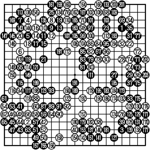 図:【決勝】黒 河成奉(招待) 白 横塚力(東京) 203手完、黒中押し勝ち 168取り返す(70)、187アテる(98)、188ツグ(167)