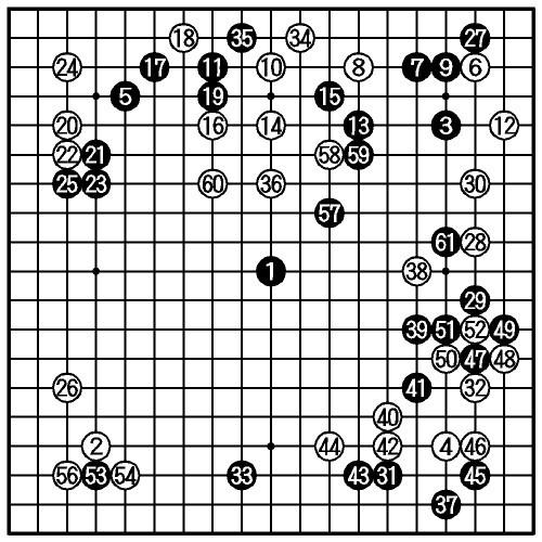 図:【第1局】黒・瀬戸七段—白・三谷七段 1—61手、以下略  55コウ取る(47)