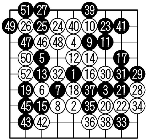 図:【第2局】黒・Zen — 白・大橋52手完、白中押し勝ち 44コウ取る(6)