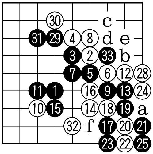 図:【第1局】黒・一力 — 白・Zen33手完、黒中押し勝ち 26放り込む(20)、27一子取る(22)