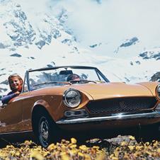 世界の名車<第69回>異例の長寿も誇る「フィアット124スパイダー」