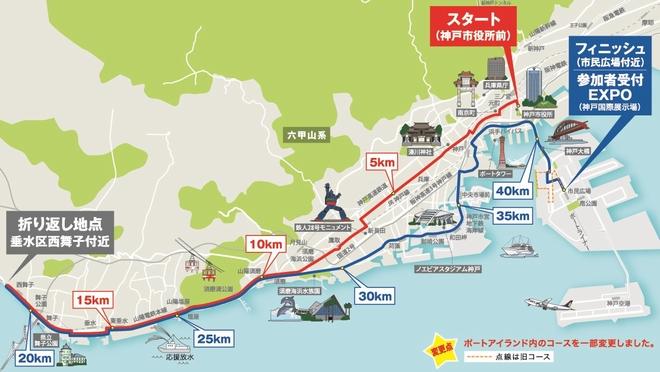 神戸マラソン2017