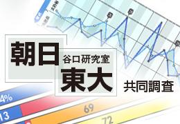 有権者の期待、議員と距離 朝日・東大谷口研究室共同調査