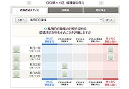 2014衆院選 朝日・東大谷口研究室共同調査