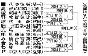 公益財団法人日本少年野球連盟 ボーイズリーグ| …
