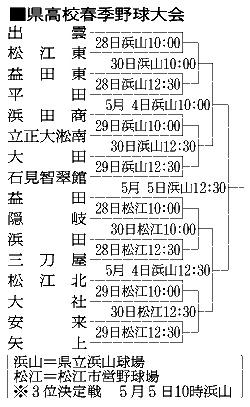 島根大会日程・組み合わせ | 高校野球(甲子園)- …