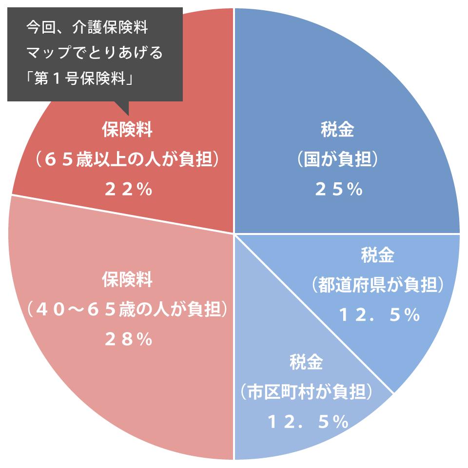円グラフ画像