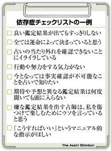図:依存症チェックリストの一例