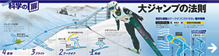 科学の扉「大ジャンプの法則」2014年1月27日付 - ソチオリンピック(五輪)