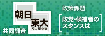 朝日・東大谷口研究室共同調査